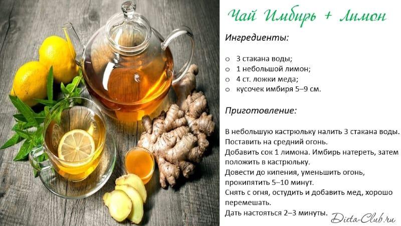 Рецепт чая имбирь и лимон