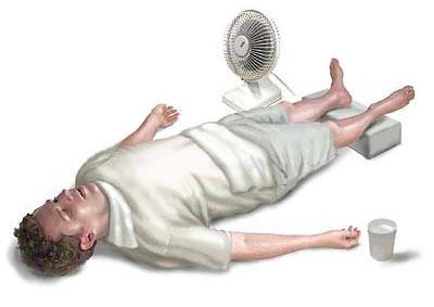 Тепловой и солнечный удар: симптомы, первая помощь3