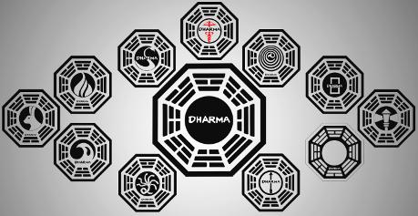 Дхарма - 4 цели в аюрведе
