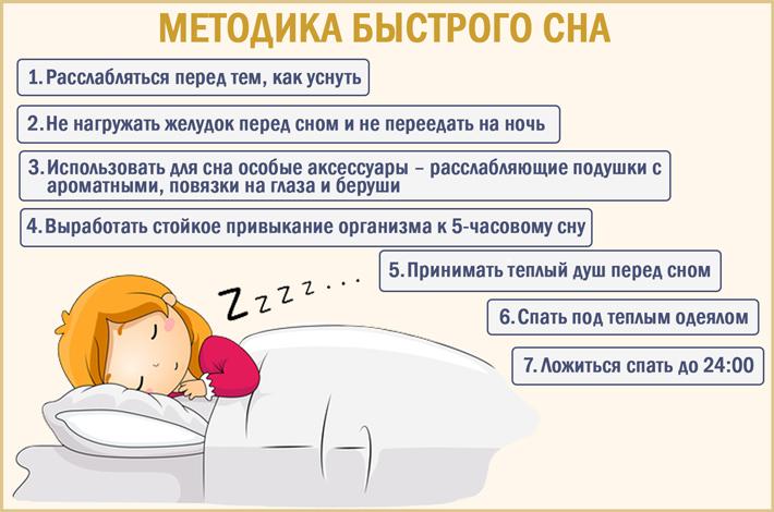 Эффективная методика быстрого сна