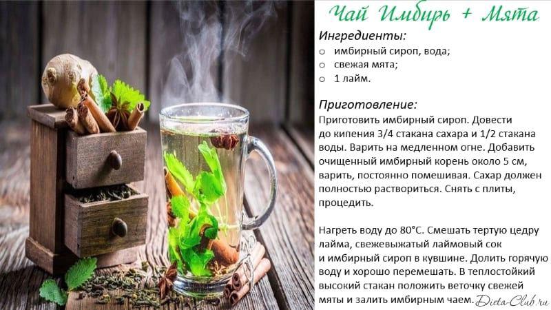 Рецепт чая имбирь и мята