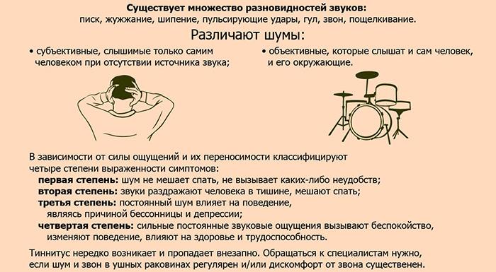 Шум в ушах препараты