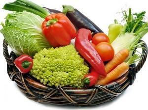Разрешенные продукты согласно диете протасова