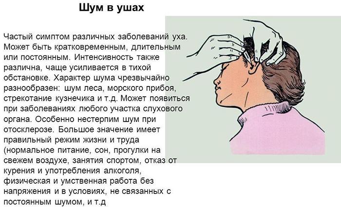 Симптомы и особенности тиннитуса