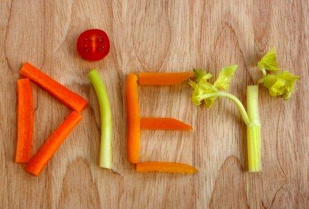 Длительность диеты