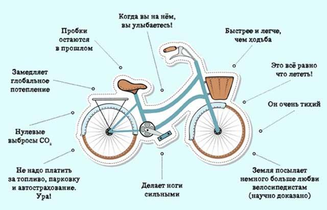 Преимущество езды на велосипеде