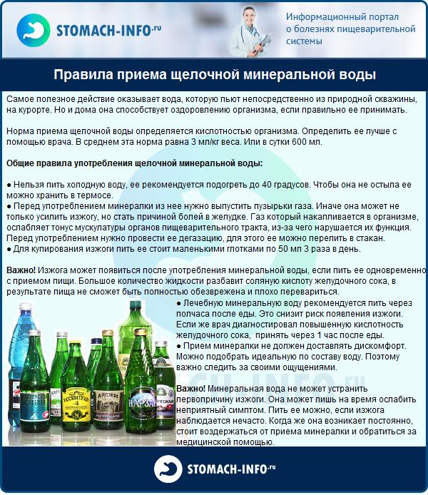 Правила приема щелочной минеральной воды