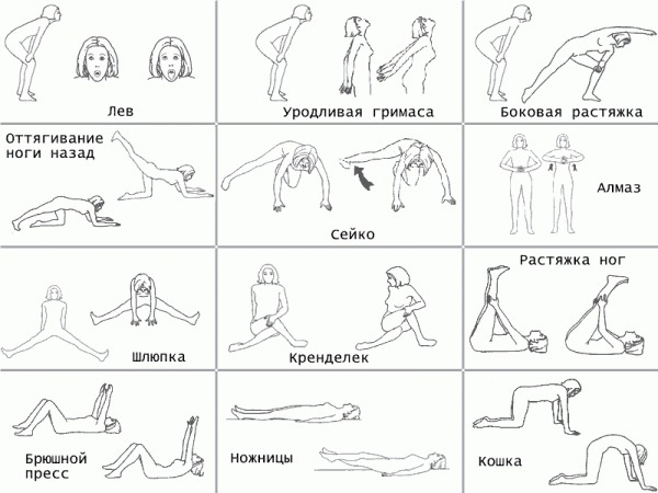 Что такое Бодифлекс (Bodyflex), польза гимнастики для похудения. Видео упражнений, отзывы и результаты