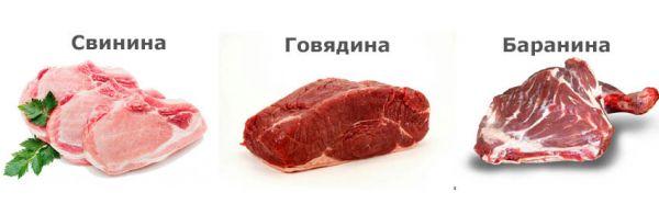 Свинина, говядина, баранина