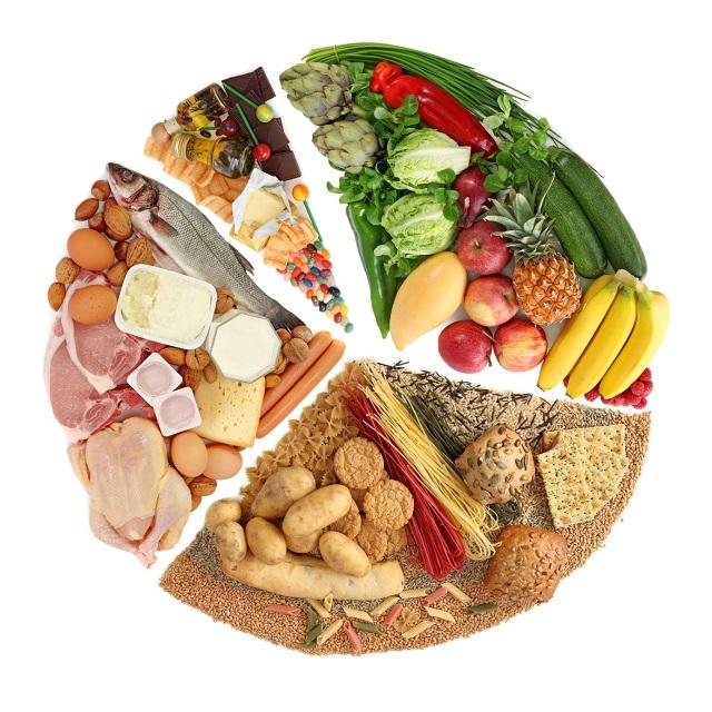 Правильное питание как профилактика артрита