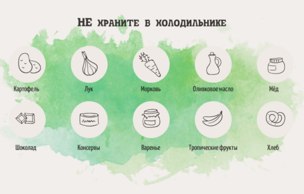 Специалисты не рекомендуют хранить в холодильнике следующие виды продуктов, включая овощи, масло и мед